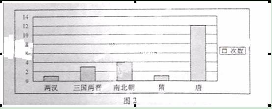 题型:选择题知识点:古代中国的经济